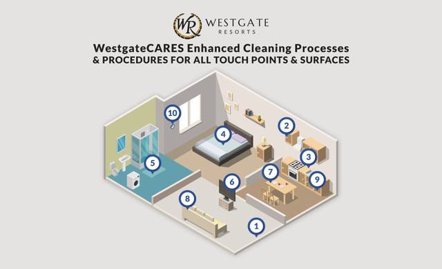 Westgate CARES - Clean Hotels