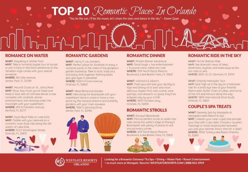 The Romantic Places in Orlando
